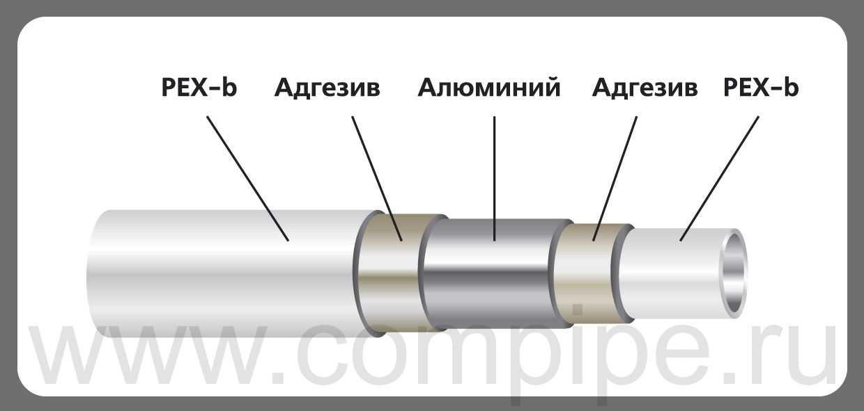 слои металлопластиковой трубы