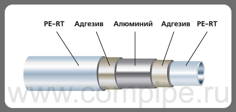 обшивка металлопластика